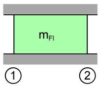 Werkstoffkunde skript