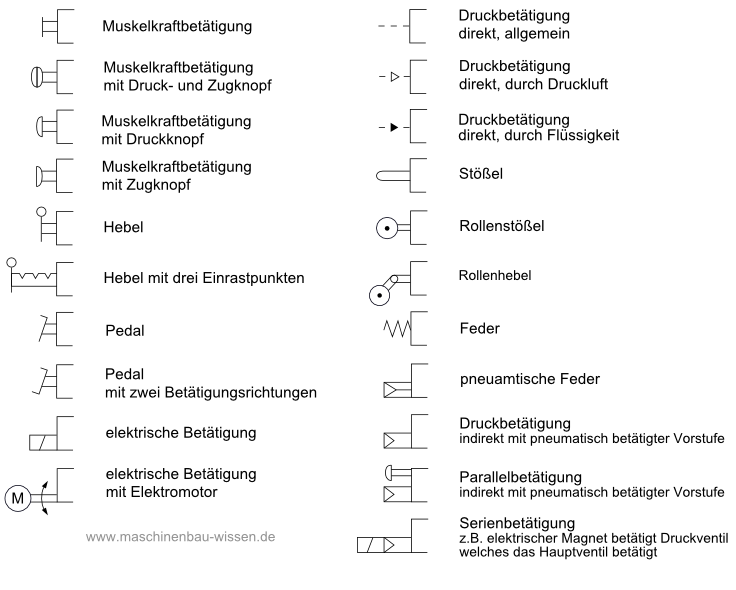 Emerson Air Pressor Motor Wiring Diagram Emerson Blower