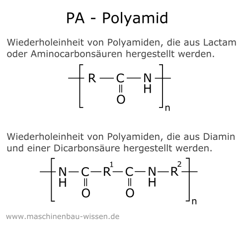 Polyamid - Polykondensation