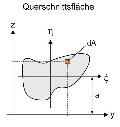 Satz von Steiner