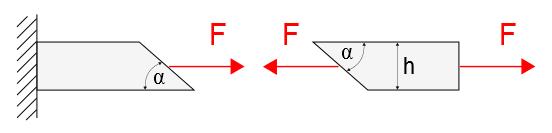 Schubspannung im einachsigen spannungszustand berechnen for Zugstab berechnen